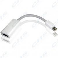 WIRETEK átalakító mini Display Port to HDMI 15cm
